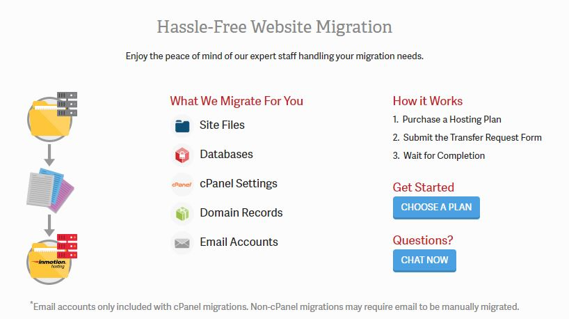 Free migrations are always nice.
